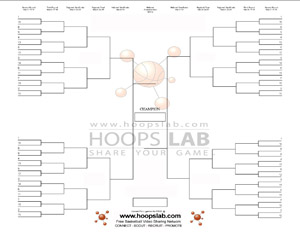 2015 March Madness Printable Bracket