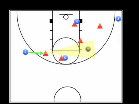 a3odp2w5fvr0846m set play vs 2 3 zone defense basketball plays offense